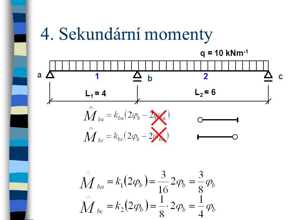 4. Sekundární momenty q = 10 kNm-1 a b c L1 = 4 L2 = 6 1 2