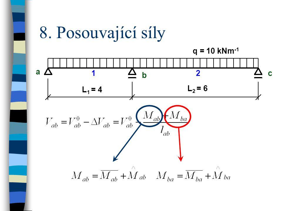 8. Posouvající síly q = 10 kNm-1 a b c L1 = 4 L2 = 6 1 2