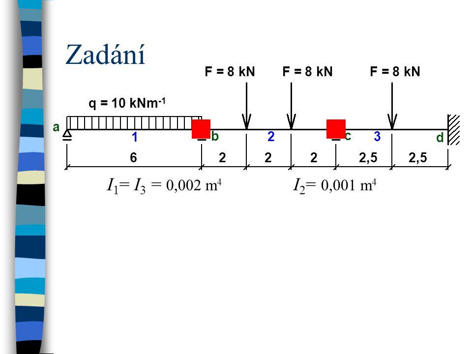 Zadání I1= I3 = 0,002 m4 I2= 0,001 m4 F = 8 kN F = 8 kN F = 8 kN