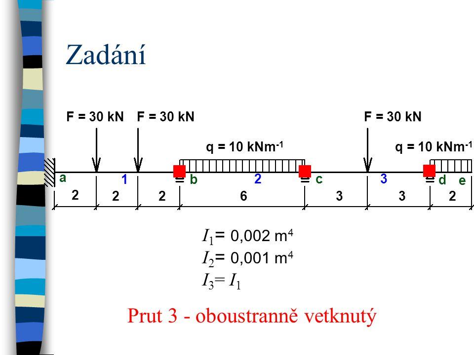 Zadání Prut 3 - oboustranně vetknutý I1= 0,002 m4 I2= 0,001 m4 I3= I1