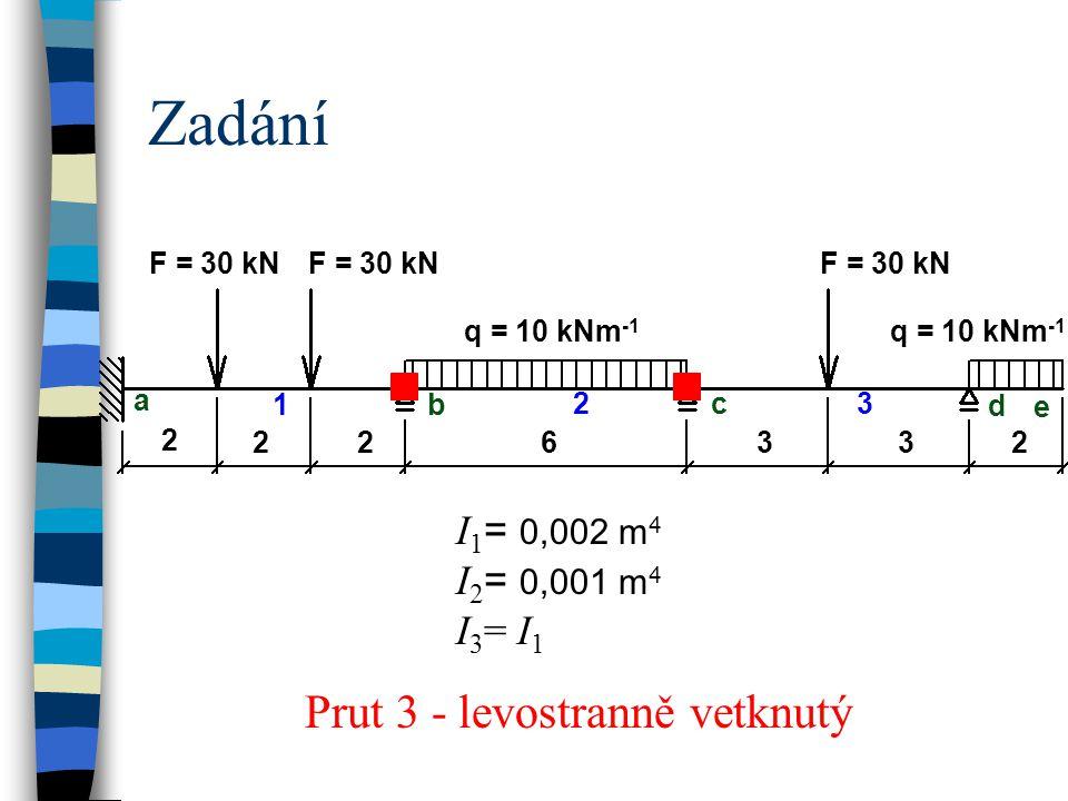 Zadání Prut 3 - levostranně vetknutý I1= 0,002 m4 I2= 0,001 m4 I3= I1