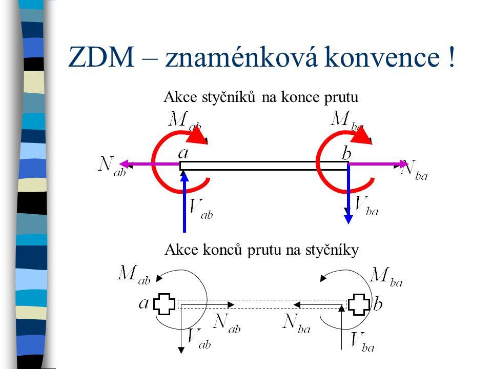 ZDM – znaménková konvence !