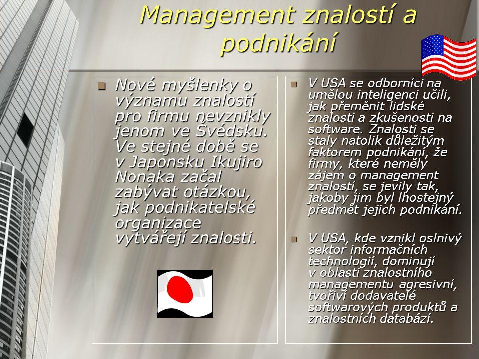 Management znalostí a podnikání