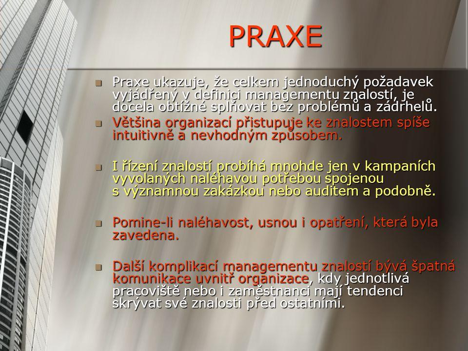 PRAXE Praxe ukazuje, že celkem jednoduchý požadavek vyjádřený v definici managementu znalostí, je docela obtížné splňovat bez problémů a zádrhelů.