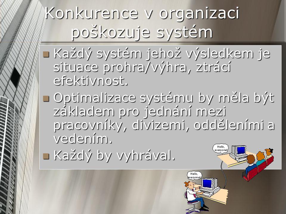 Konkurence v organizaci poškozuje systém