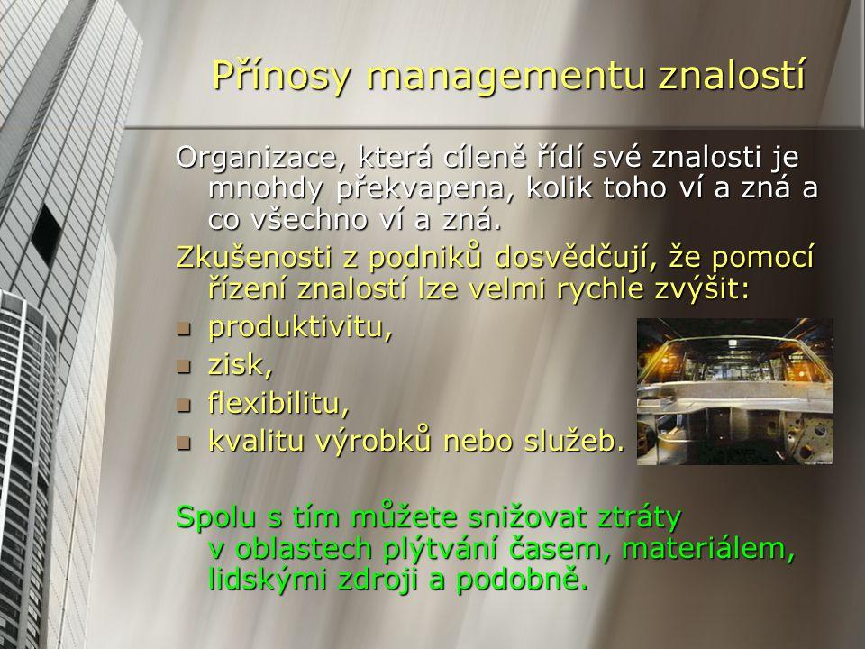 Přínosy managementu znalostí