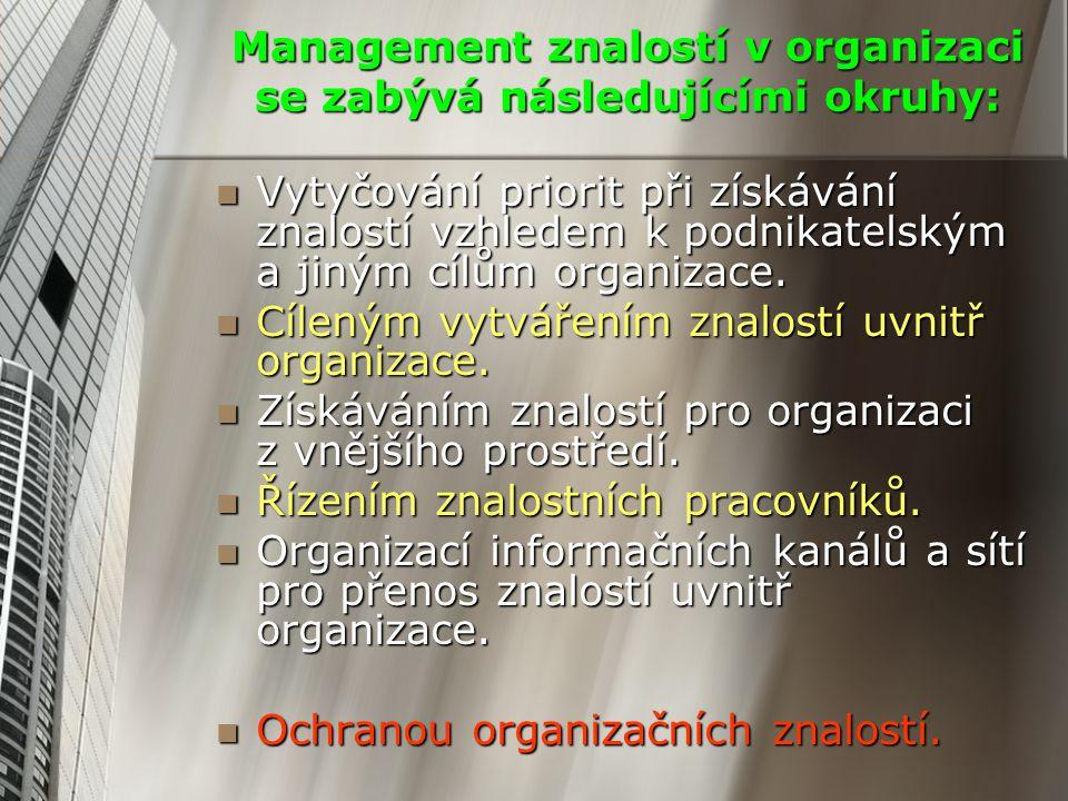 Management znalostí v organizaci se zabývá následujícími okruhy: