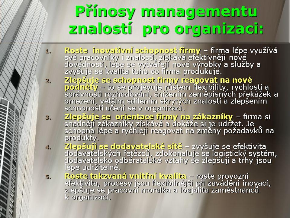 Přínosy managementu znalostí pro organizaci: