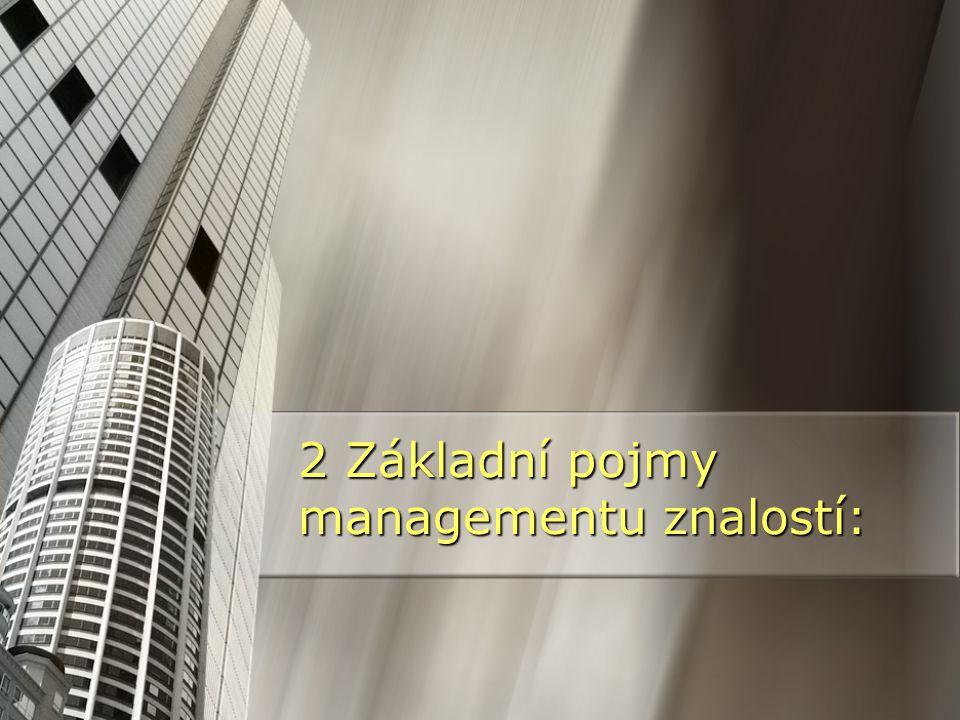 2 Základní pojmy managementu znalostí:
