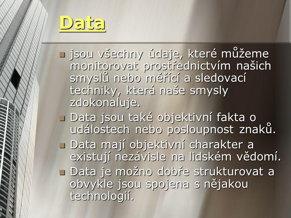 Data jsou všechny údaje, které můžeme monitorovat prostřednictvím našich smyslů nebo měřící a sledovací techniky, která naše smysly zdokonaluje.