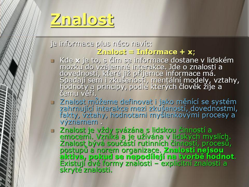 Znalost = Informace + x;