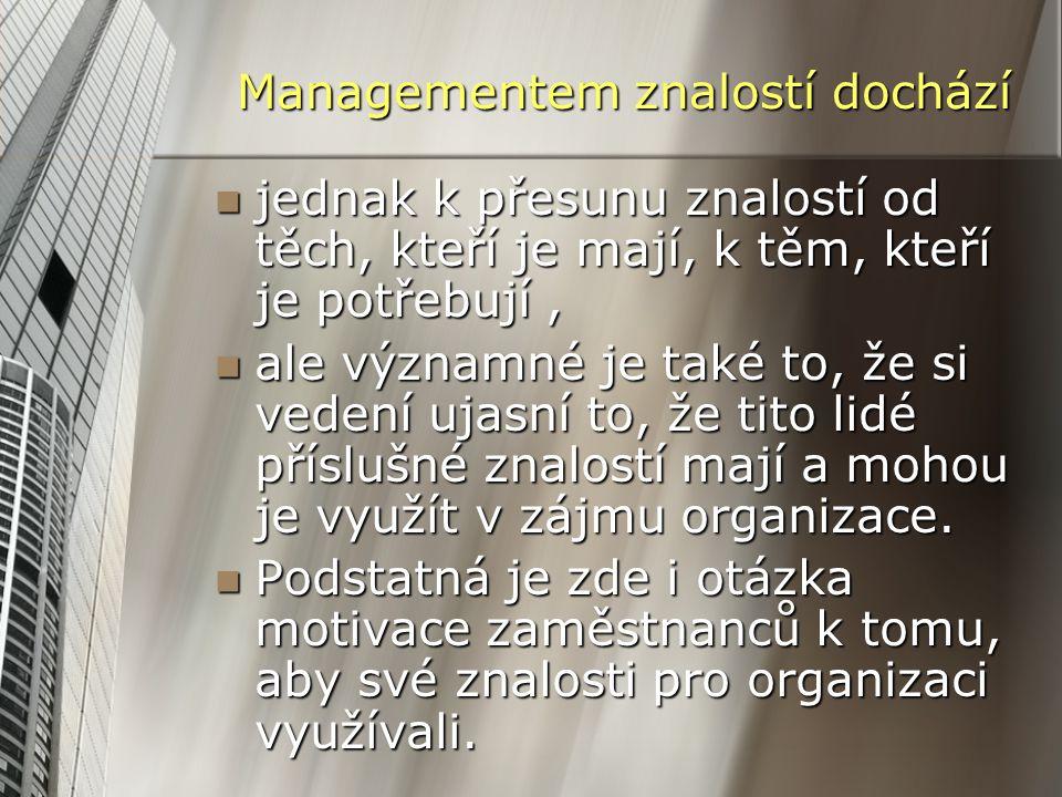 Managementem znalostí dochází