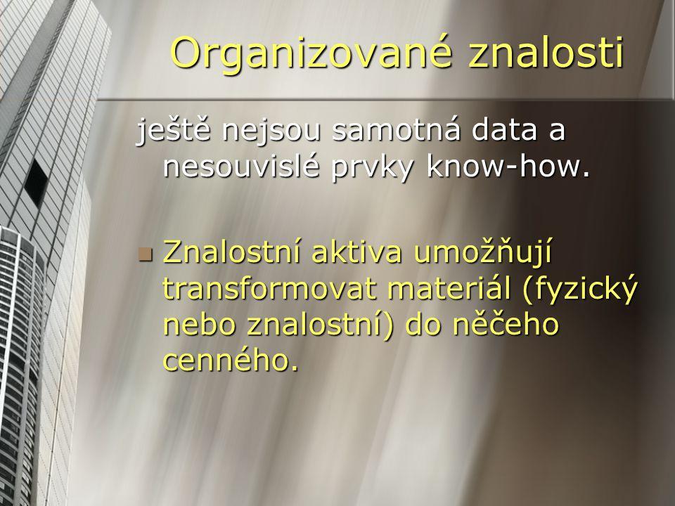 Organizované znalosti