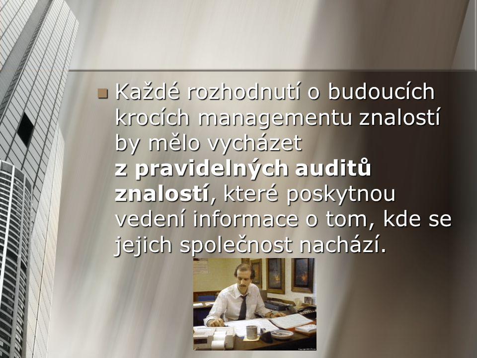 Každé rozhodnutí o budoucích krocích managementu znalostí by mělo vycházet z pravidelných auditů znalostí, které poskytnou vedení informace o tom, kde se jejich společnost nachází.