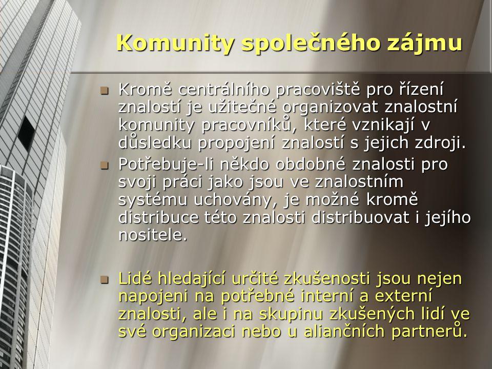 Komunity společného zájmu
