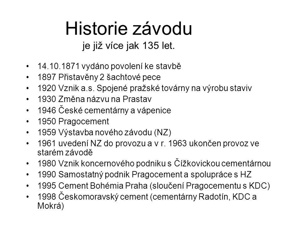 Historie závodu je již více jak 135 let.