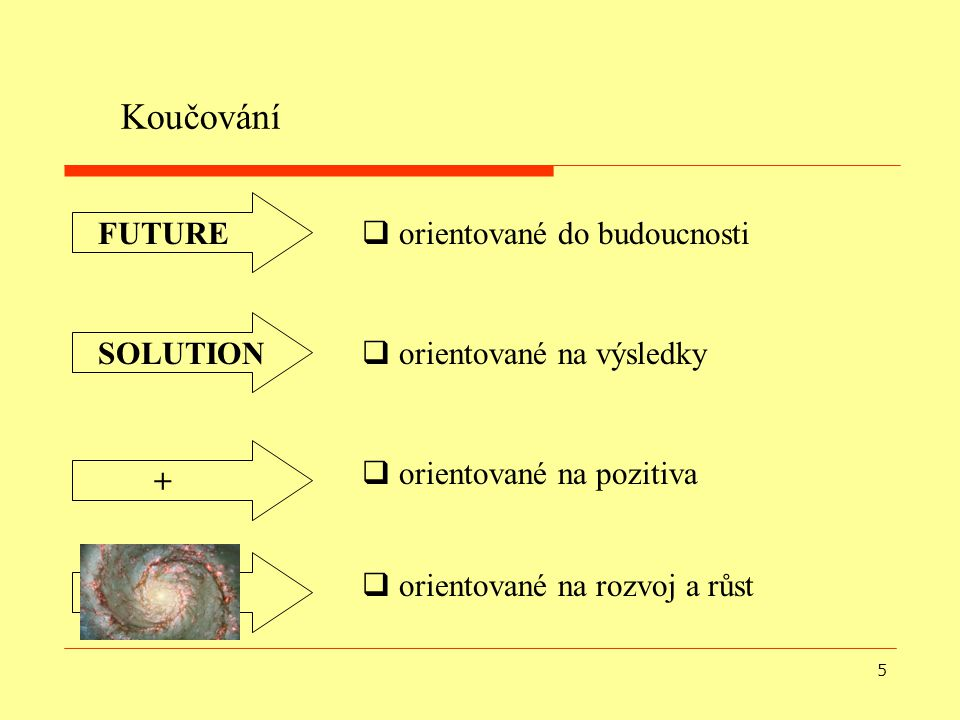 Koučování FUTURE orientované do budoucnosti SOLUTION