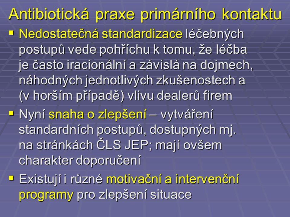 Antibiotická praxe primárního kontaktu