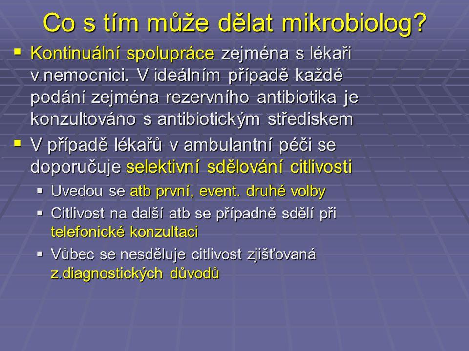 Co s tím může dělat mikrobiolog