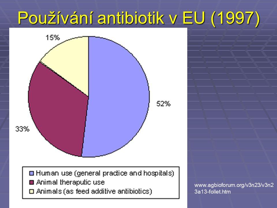 Používání antibiotik v EU (1997)