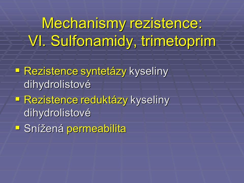 Mechanismy rezistence: VI. Sulfonamidy, trimetoprim
