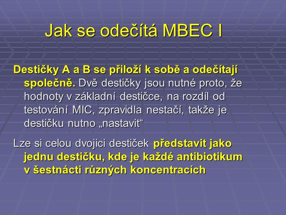 Jak se odečítá MBEC I