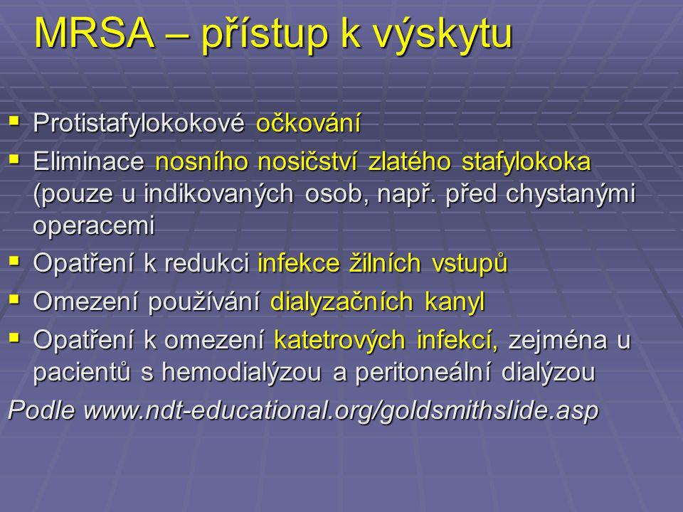 MRSA – přístup k výskytu