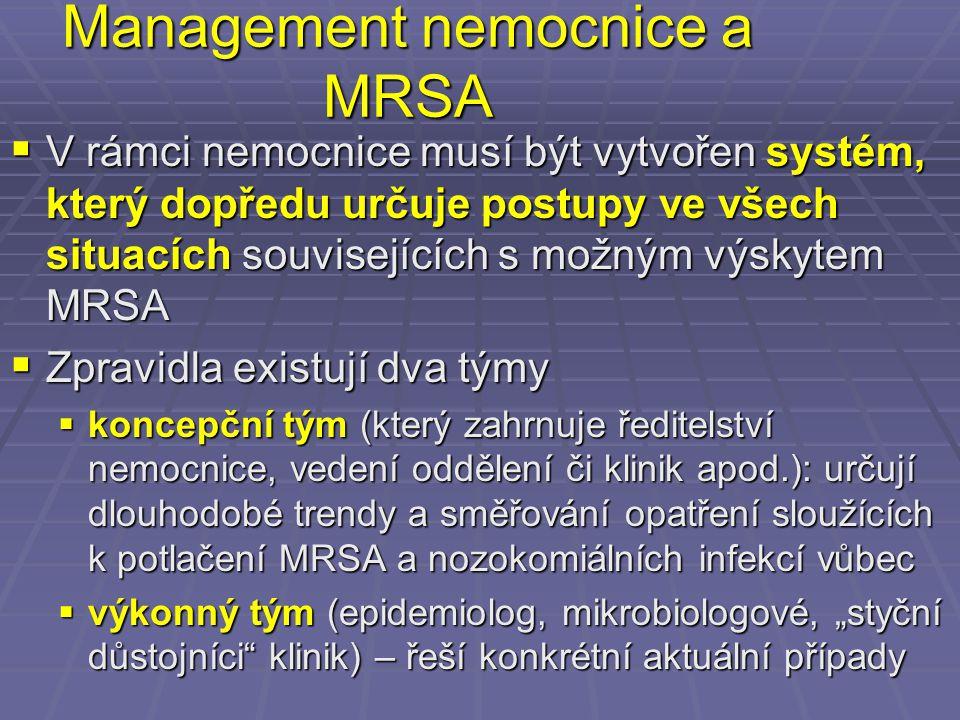 Management nemocnice a MRSA