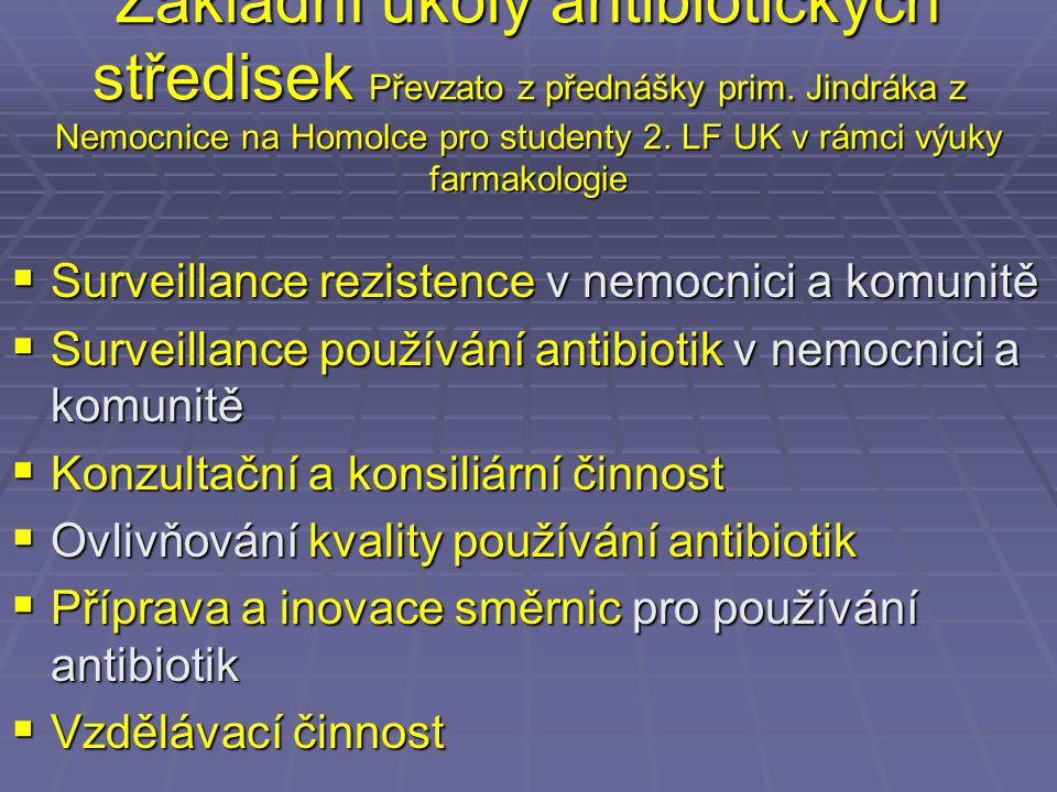 Základní úkoly antibiotických středisek Převzato z přednášky prim