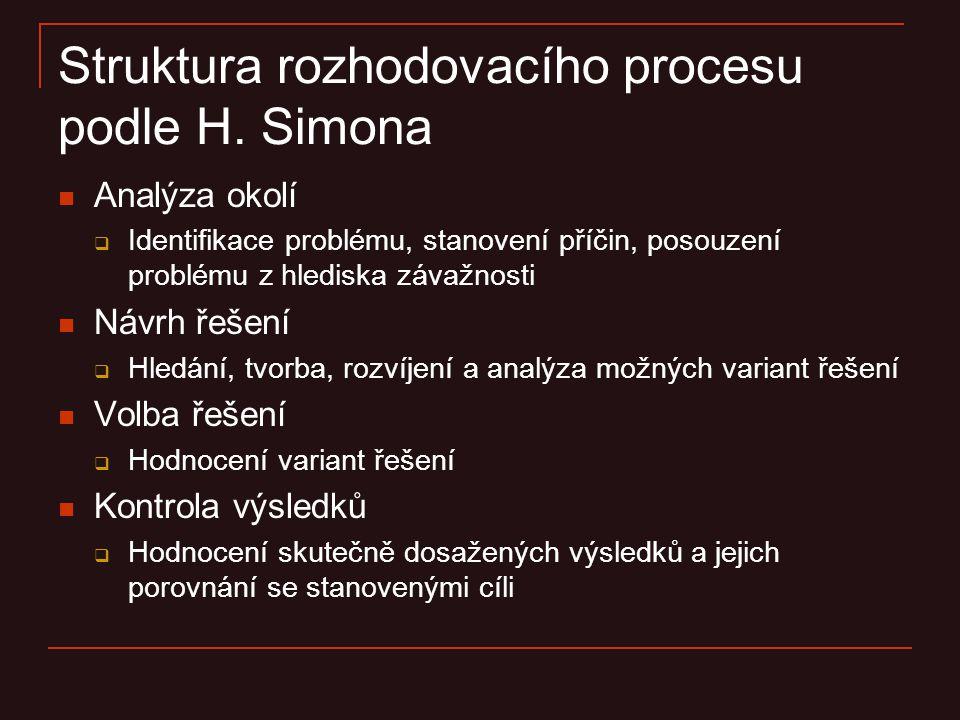 Struktura rozhodovacího procesu podle H. Simona