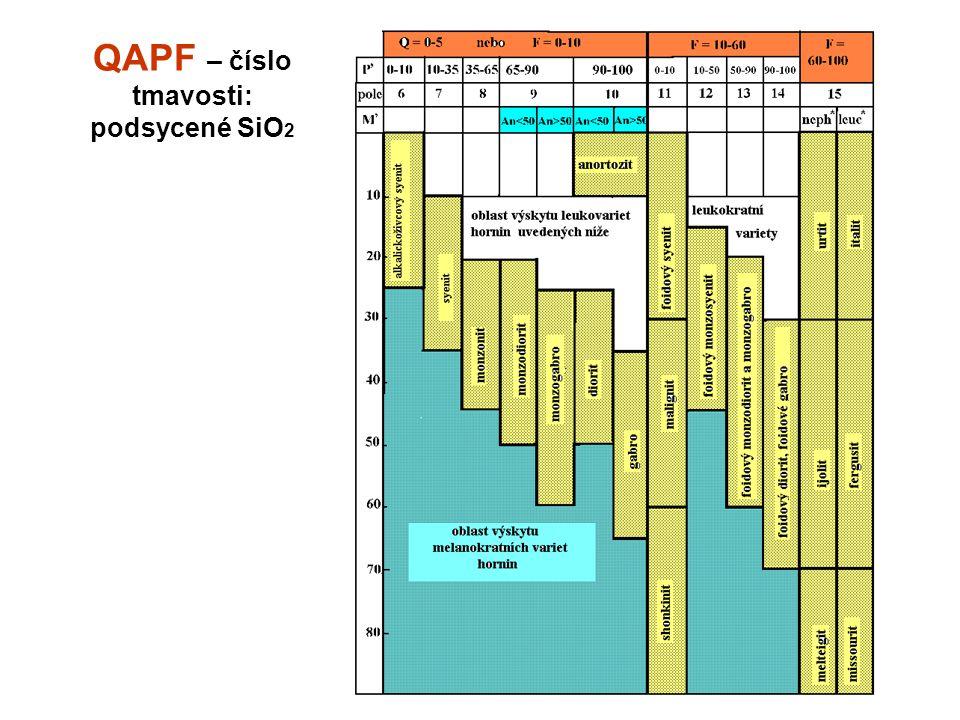 QAPF – číslo tmavosti: podsycené SiO2