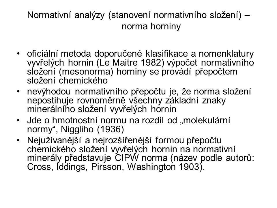 Normativní analýzy (stanovení normativního složení) – norma horniny