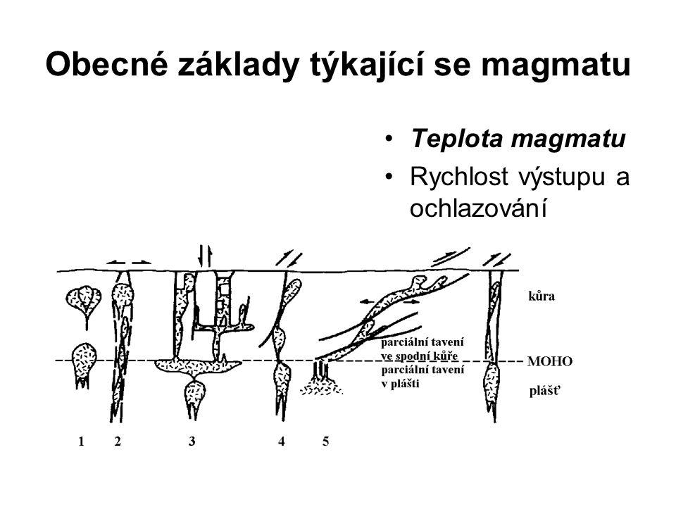 Obecné základy týkající se magmatu