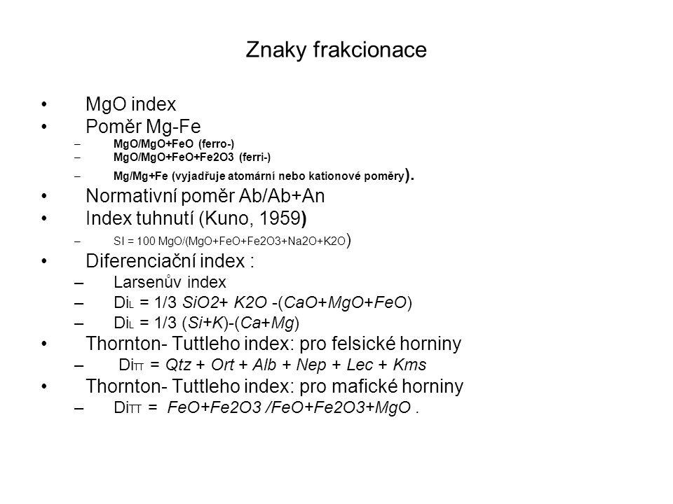 Znaky frakcionace MgO index Poměr Mg-Fe Normativní poměr Ab/Ab+An