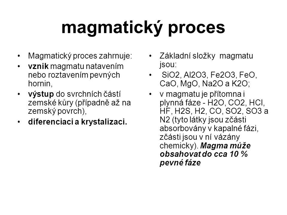 magmatický proces Magmatický proces zahrnuje: