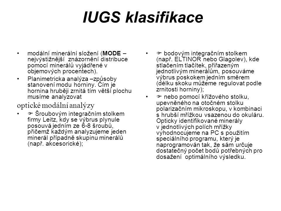 IUGS klasifikace optické modální analýzy