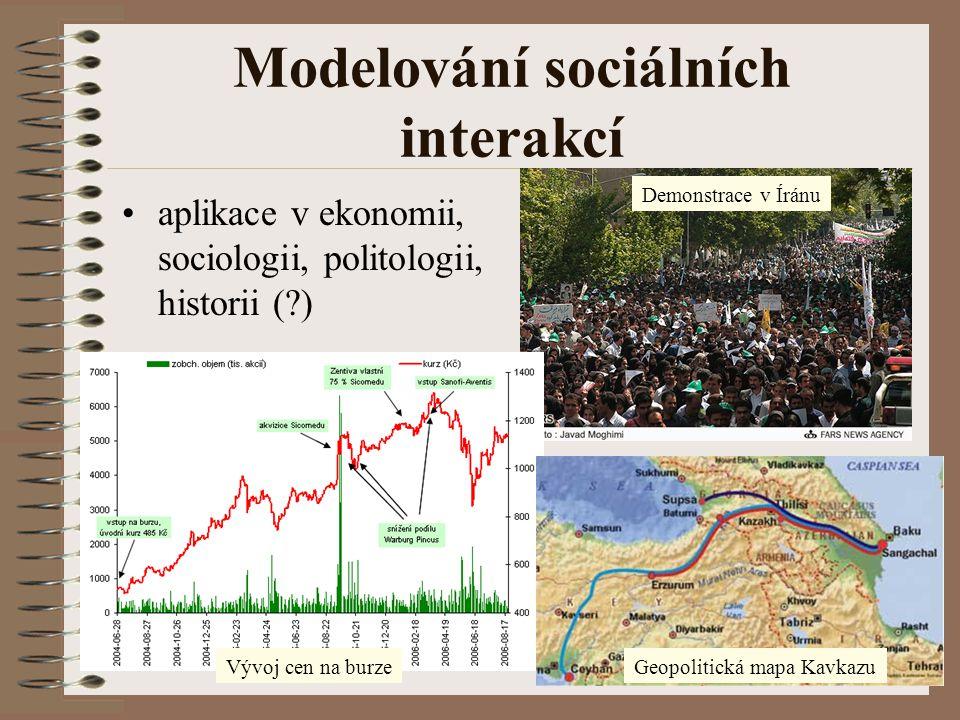 Modelování sociálních interakcí