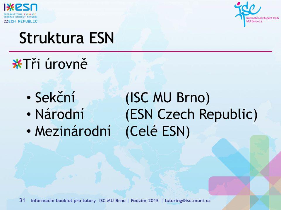 Struktura ESN Tři úrovně Sekční (ISC MU Brno)