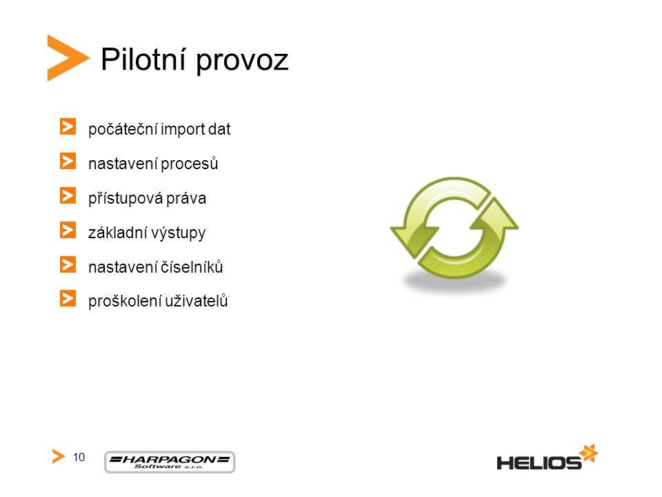 Pilotní provoz počáteční import dat nastavení procesů přístupová práva