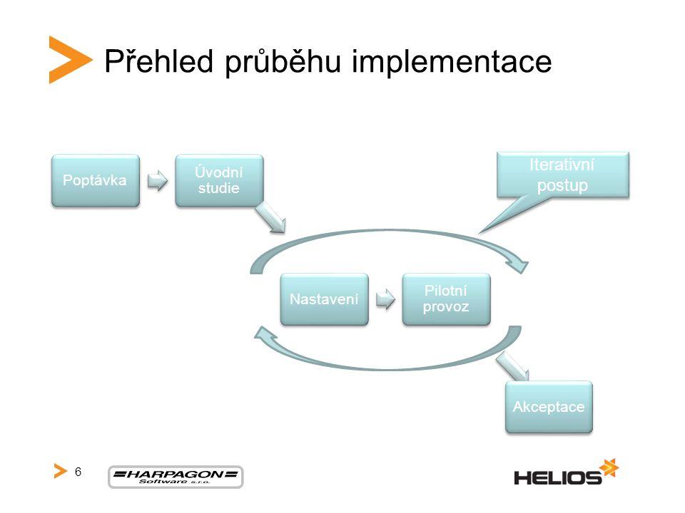 Přehled průběhu implementace