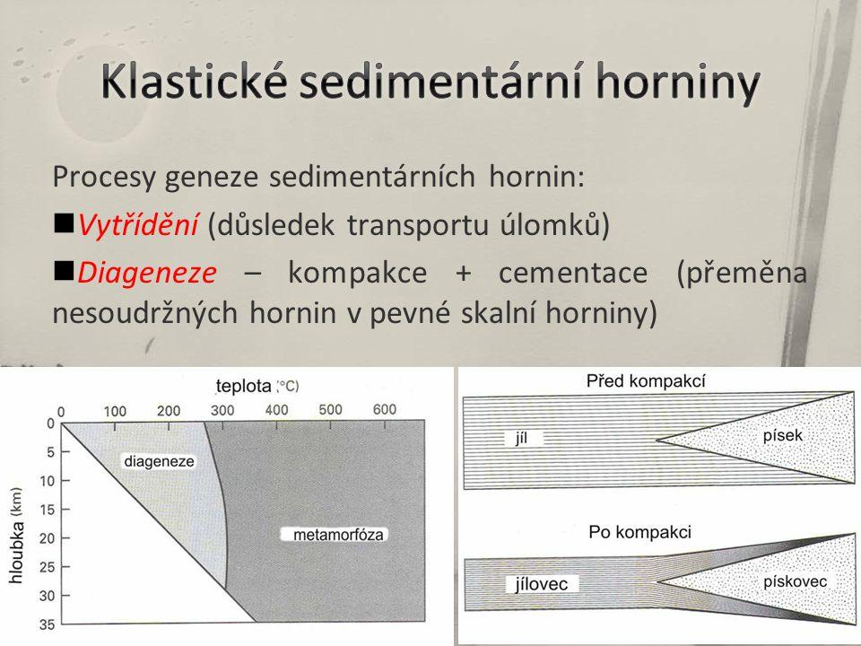 Klastické sedimentární horniny