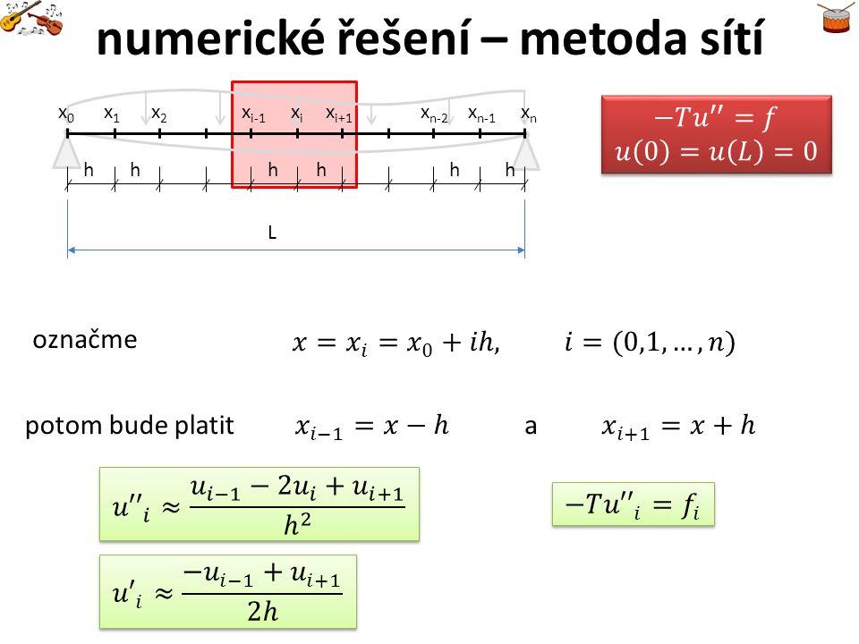 numerické řešení – metoda sítí