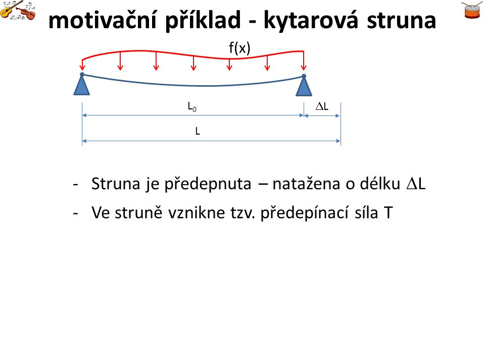 motivační příklad - kytarová struna