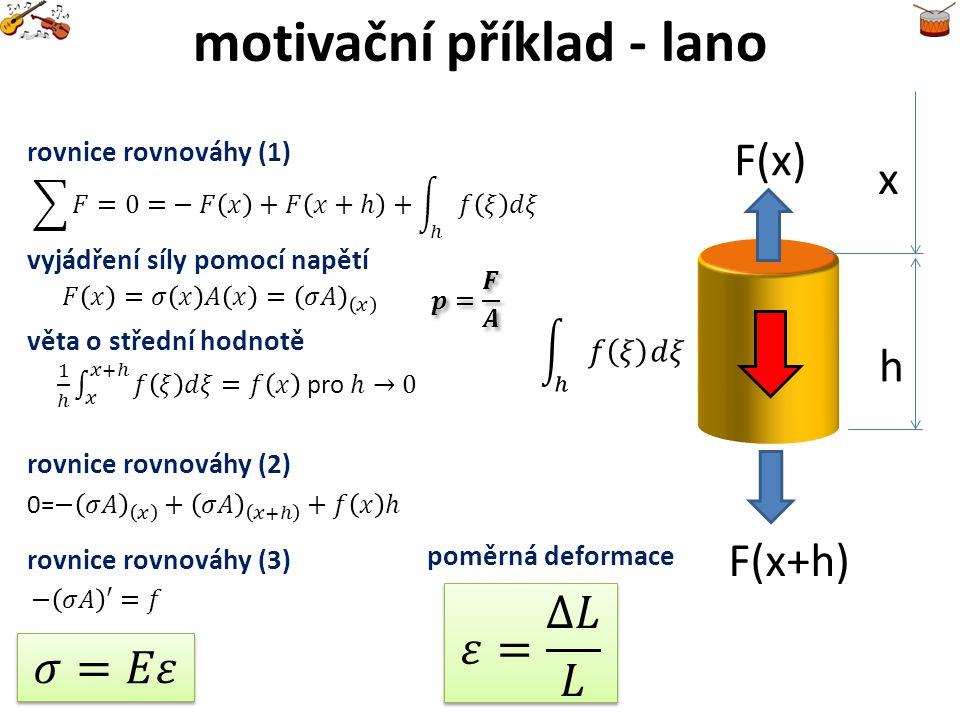 motivační příklad - lano