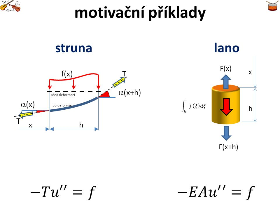 motivační příklady −𝑇𝑢′′=𝑓 −𝐸𝐴 𝑢 ′ ′=𝑓 struna lano a(x) h a(x+h) x