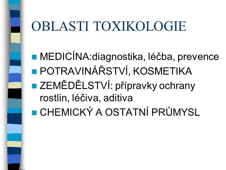 OBLASTI TOXIKOLOGIE MEDICÍNA:diagnostika, léčba, prevence