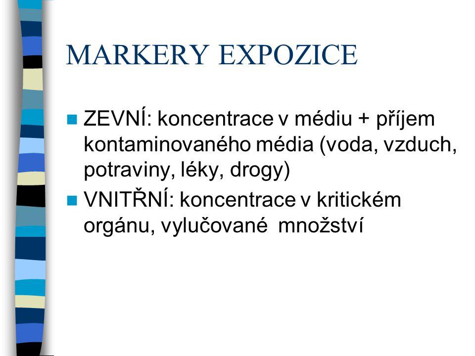 MARKERY EXPOZICE ZEVNÍ: koncentrace v médiu + příjem kontaminovaného média (voda, vzduch, potraviny, léky, drogy)