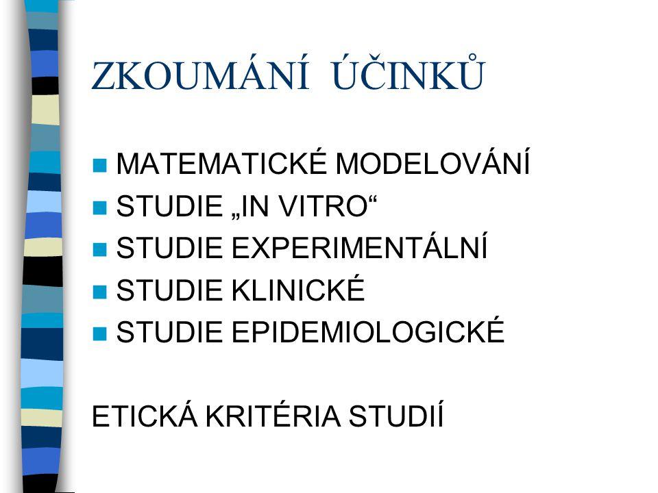 """ZKOUMÁNÍ ÚČINKŮ MATEMATICKÉ MODELOVÁNÍ STUDIE """"IN VITRO"""