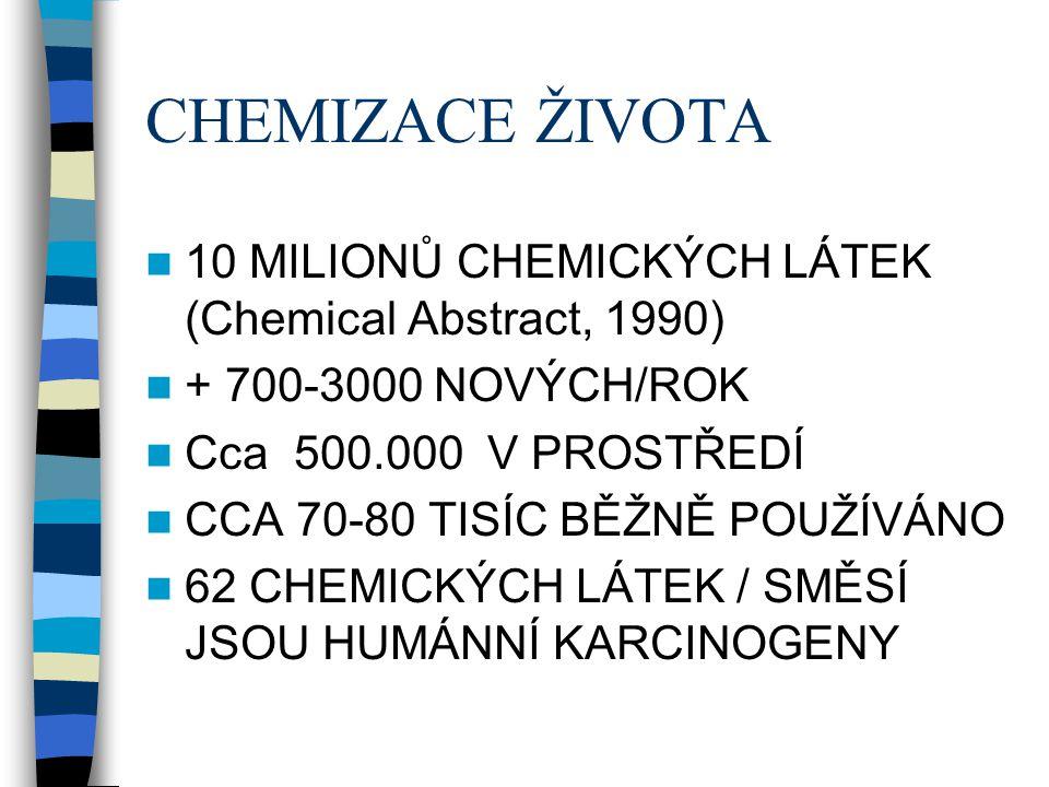 CHEMIZACE ŽIVOTA 10 MILIONŮ CHEMICKÝCH LÁTEK (Chemical Abstract, 1990)