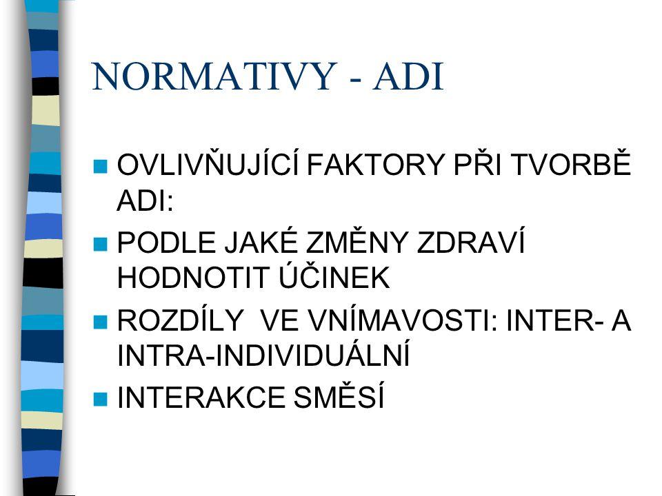 NORMATIVY - ADI OVLIVŇUJÍCÍ FAKTORY PŘI TVORBĚ ADI:
